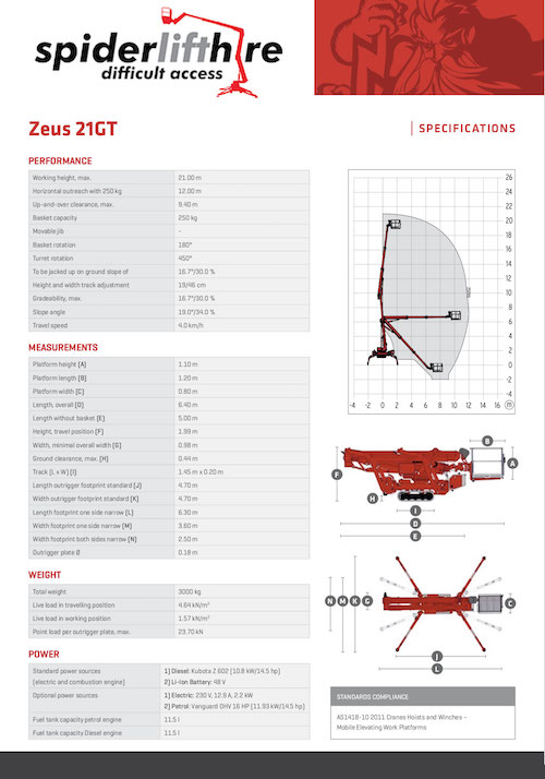 rent a zeus articulated spiderlift